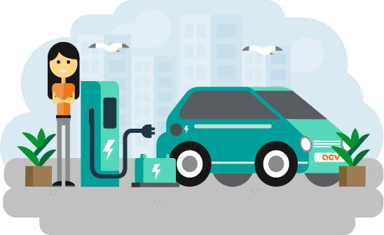 Elektroauto Umweltfreundlich